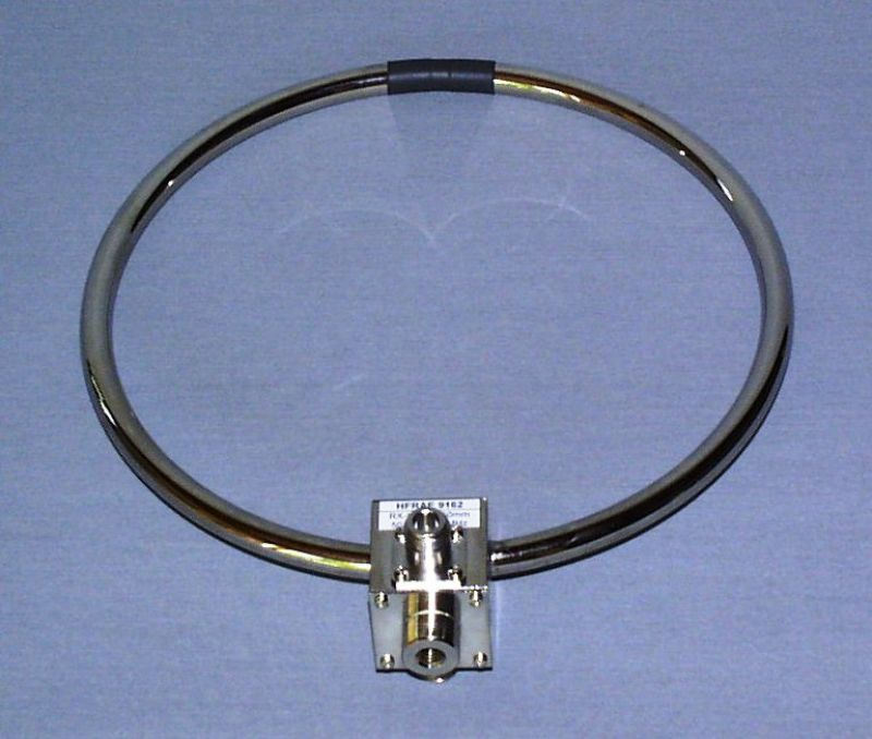 RX-Loop Antennas, Passive Magnetic Antennas,